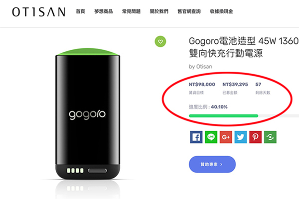 號稱「眾籌」要小心!Gogoro 商標被 69 元行動電源擅自取用